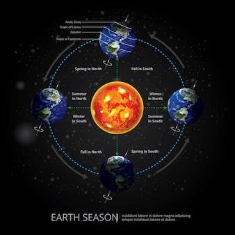 地球を変える季節のベクトル図
