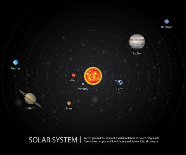 私たちの惑星のベクトル図の太陽系
