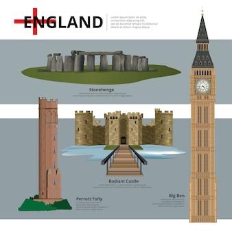 イングランドのランドマークと旅行のアトラクションベクトル図
