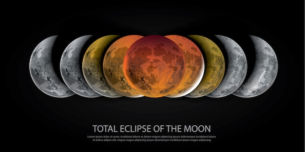 月の皆既日食