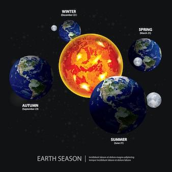 地球変化する季節の図