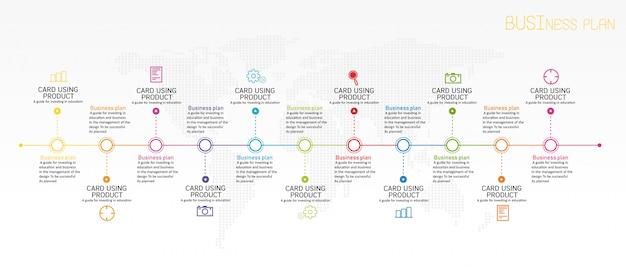 事業計画のインフォグラフィック