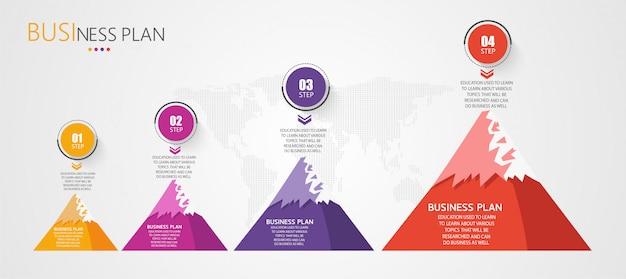 プロセスまたはビジネスプレゼンテーションのインフォグラフィックテンプレート。山のテーマ