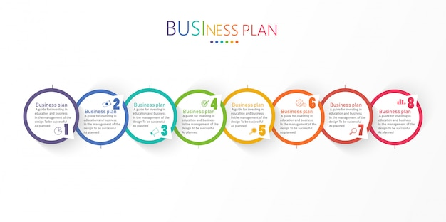 ビジネス図と教育手順は、教育ビジネスアプリケーションで使用される設計です。