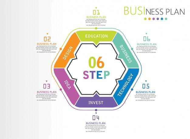 図のプレゼンテーションプロセス、ビジネスの概要、投資教育。