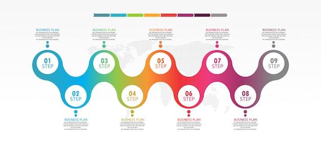 ビジネス図と教育図は、研究とともにプレゼンテーションを提示するために使用される手順に従います。