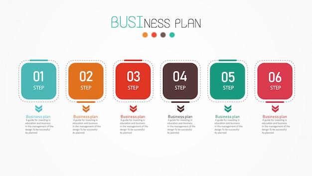 図ビジネスと教育のベクトル図