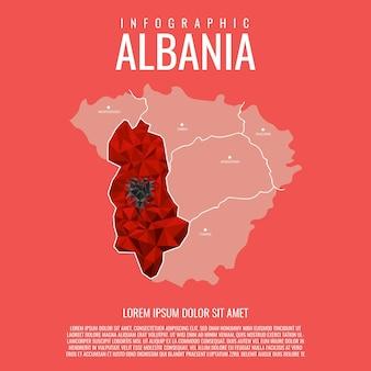 インフォグラフィックアルバニア