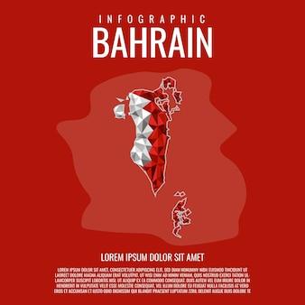 バーレーン地図インフォグラフィック