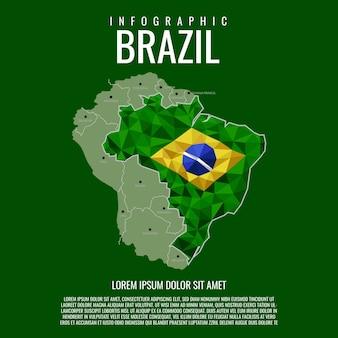 インフォグラフィックブラジル