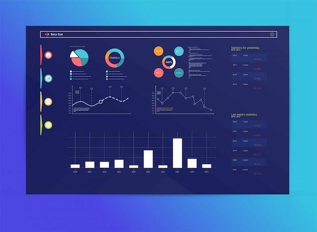 Приборная доска, . бизнес инфографики шаблон. плоская иллюстрация. концепция больших данных дизайн шаблона панели администратора пользователя. аналитика админки.