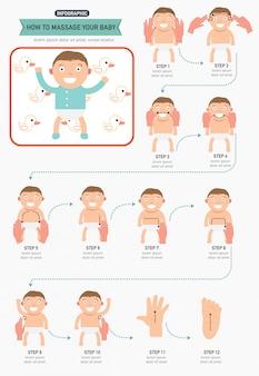 赤ちゃんのインフォグラフィックをマッサージする方法