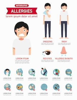 アレルギーのインフォグラフィック