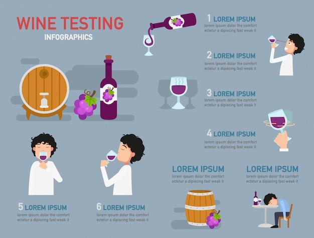 ワインの試飲インフォグラフィック