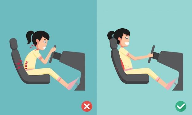 車を運転するための最高と最悪の位置、イラスト