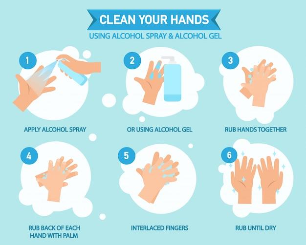 Очистите руки, используя спирт спрей и спирт гель инфографики, векторные иллюстрации.