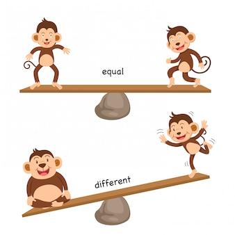 反対の等しく異なるベクトル図