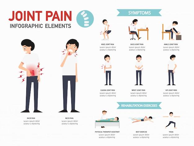 Боли в суставах инфографика. иллюстрация.