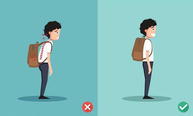 バックパック立ったイラストレーションのための間違った正しい方法