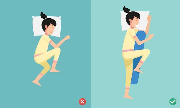 睡眠、イラストのベストと最悪のポジション