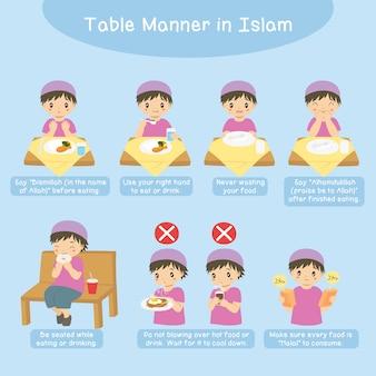 イスラム教徒、イスラム教徒の少年のテーブルマナー。イスラムのテーブルマナーガイダンスコレクション。