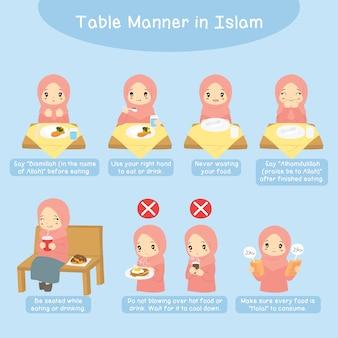イスラム教のテーブルマナー、イスラム教徒の少女。イスラムのテーブルマナーガイダンスコレクション。