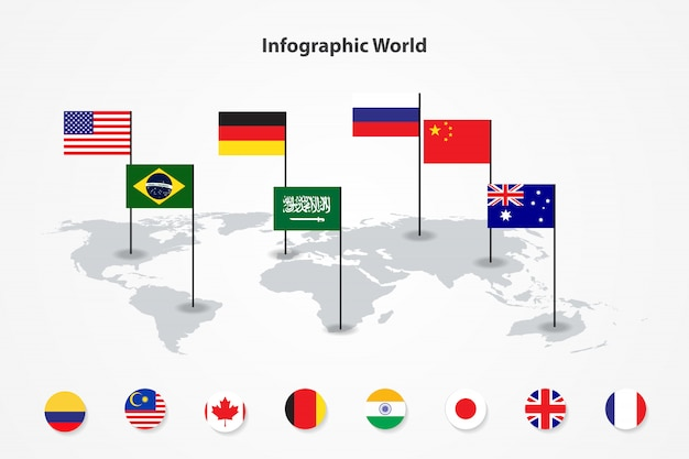インフォグラフィック国の世界地図、国際世界の旗