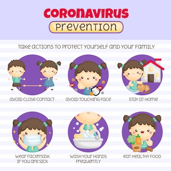 Предотвращение коронавируса