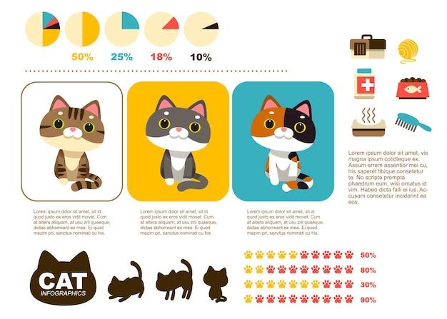 猫のインフォグラフィックスと要素