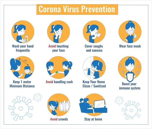 コロナウイルス防止のインフォグラフィック