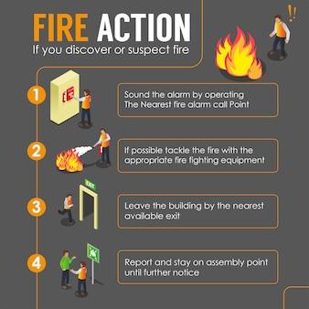 火のインフォグラフィックポスターを処理する方法