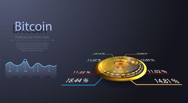 ビットコインのシンボルと価格チャート。暗号通貨の概念