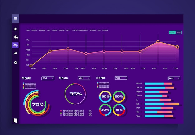 Шаблон инфографики приборной панели с плоский дизайн графиков и диаграмм.