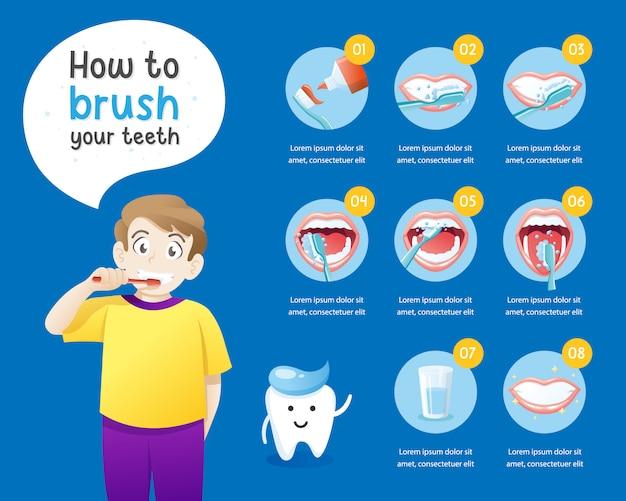 歯を磨く方法
