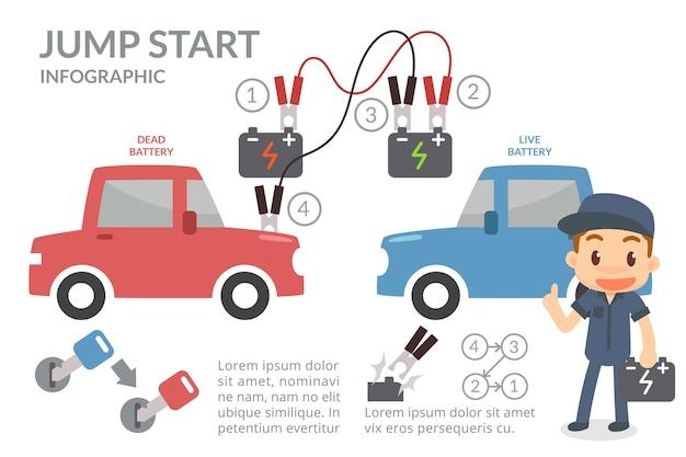 Начать инфографику