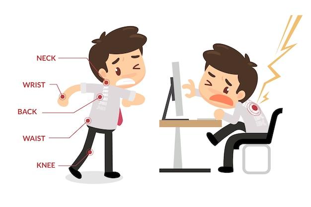 Офисный синдром инфографический