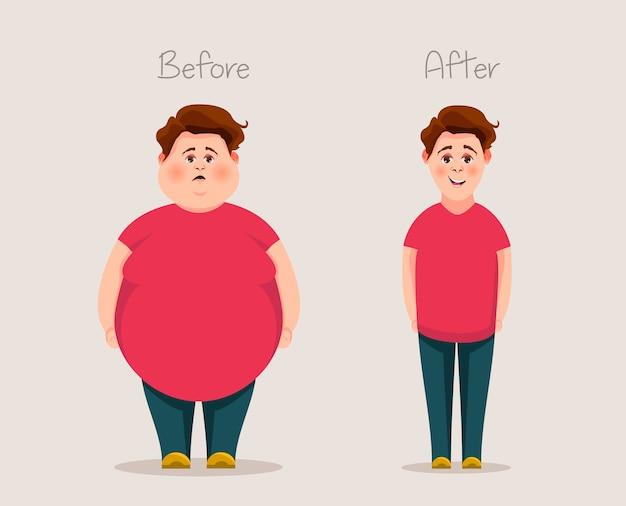 太って細い人
