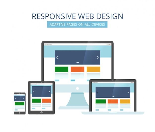 レスポンシブウェブ。すべてのデバイス、コンピューター、タブレット、ラップトップ、スマートフォンの写真に適応するシンプルなページレイアウトテンプレート