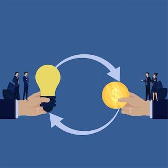 アイデアとお金を交換するビジネス交渉。
