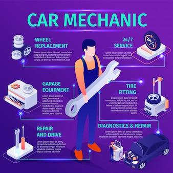 インフォグラフィックメカニックと車の修理テンプレート