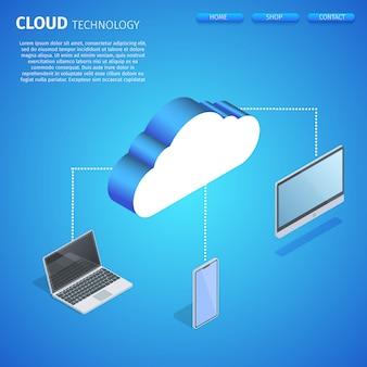 Облачные технологии квадратный баннер шаблон