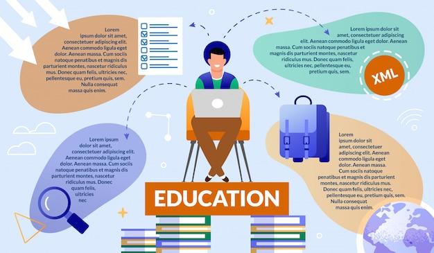 Информативный баннер гай получает интерактивное образование.
