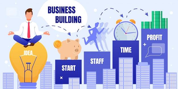 Информационная баннер надпись бизнес строительство.