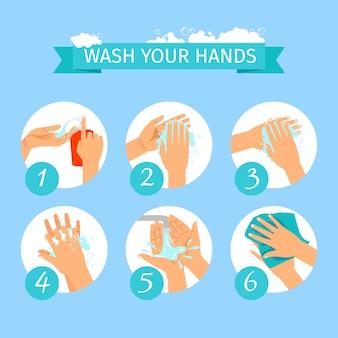Вымойте руки уборной или лекарству