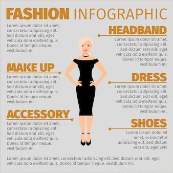ドレスを着た金髪のファッションのインフォグラフィック