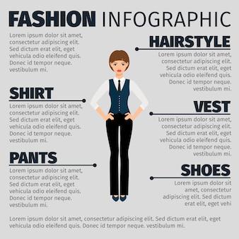 女の子マネージャーとファッションのインフォグラフィック