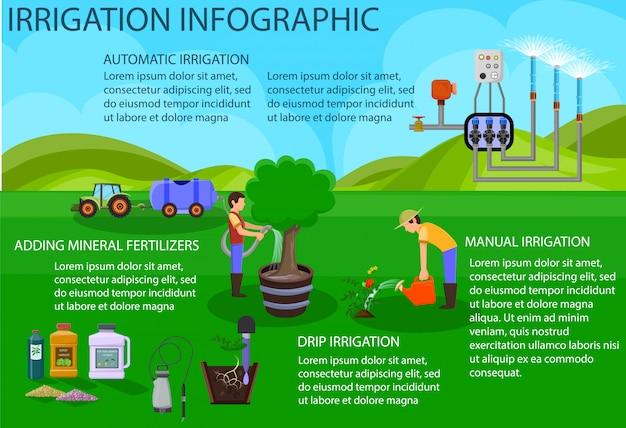 灌漑スプリンクラーシステム。ベクトルフラットイラスト。