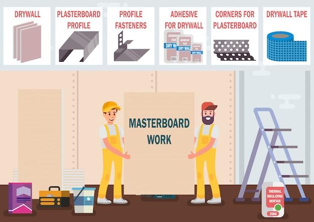 石膏ボード作品材料ショップベクトル広告バナー