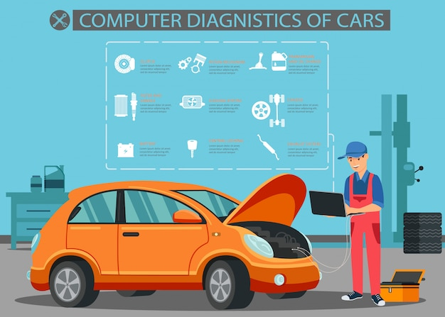 車のフラットコンピューター診断インフォグラフィック。