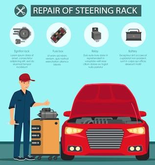 ステアリングラックのバッテリーヒューズボックスリレーの修理。